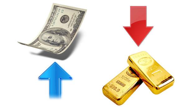Dolar Yükselirse Altın Ne Olur? | Dolar – Altın İlişkisi