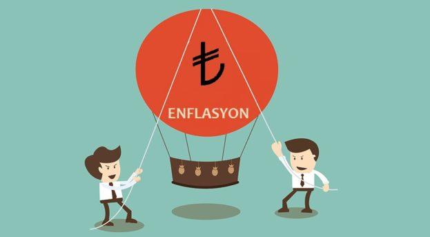 Enflasyon Nedir? | Neden Yükselir?